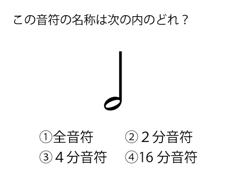 音楽クイズ