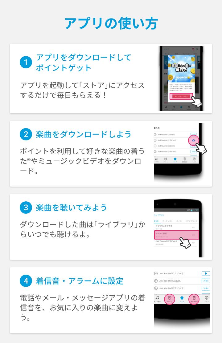アプリの使い方